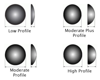 breast implant profiles for runners