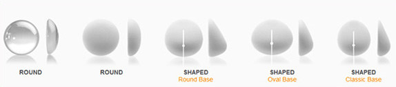 breast comparison chart